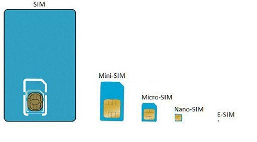 Perbedaan ukuran dari SIM card Mini-SIM Micro-SIM Nano-SIM dan eSIM