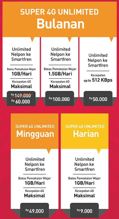 Daftar harga paket internet unlimited smartfren terbaru