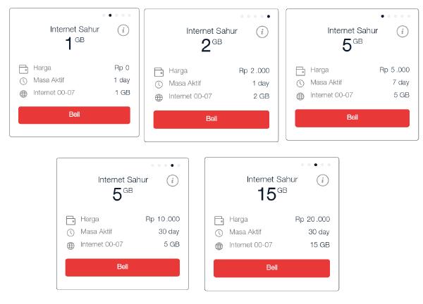 paket internet sahur telkomsel 2018 24 jam dengan anonytun