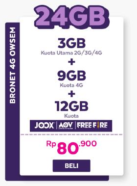 paket internet axis 4g Owsem 24gb Rp80ribu