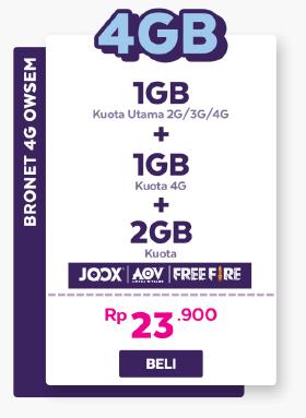 paket internet axis 4g Owsem 4gb Rp24 ribu