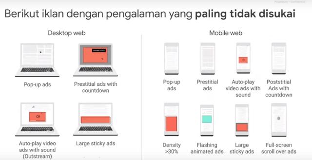 format iklan yang dilarang dan akan diblokir better ads standars di google chrome